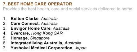 6th APAC Corporate Finalist 2